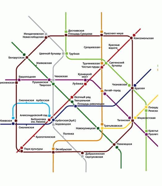 > 化繁为简-莫斯科地铁交通设计图